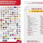 Catálogo Makro 25 Aniversario del 4 al 10 de septiembre 2020